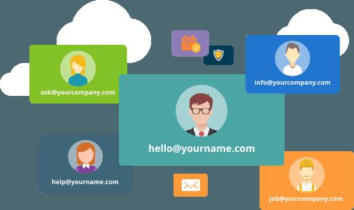 Email doanh nghiệp theo tên miền riêng là gì?
